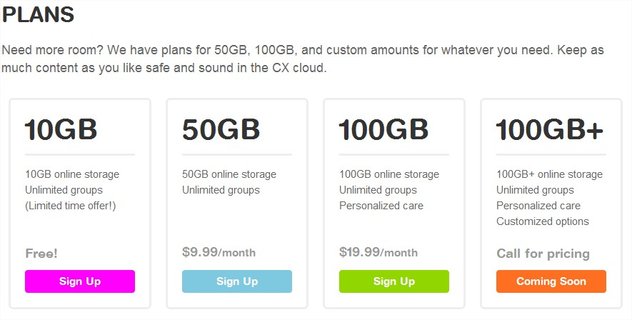 cx.com pricing plans